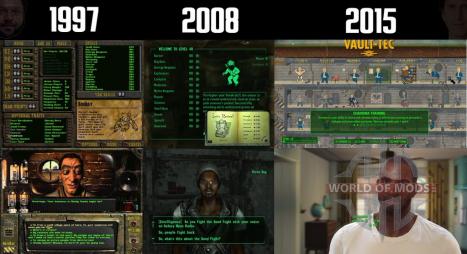 Fallout 4 Primeira Vista