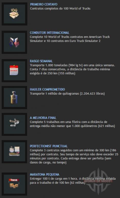 Novas conquistas no World of Trucks