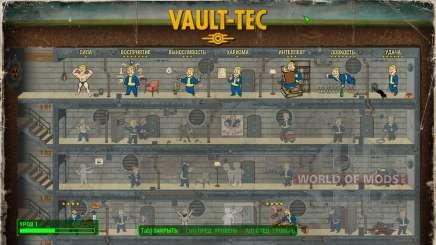 Vantagens para a elaboração de para Fallout 4